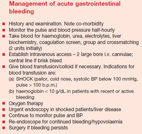Management of acute gastrointestinal bleeding